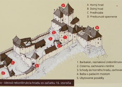 Hrad Sitno v časoch najväčšej slávy.